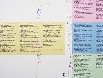 1 Alice Creischer, Encoded poems, 2012